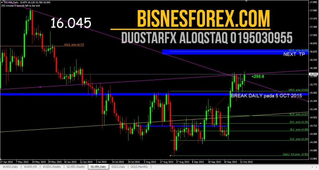 silver 15 oct